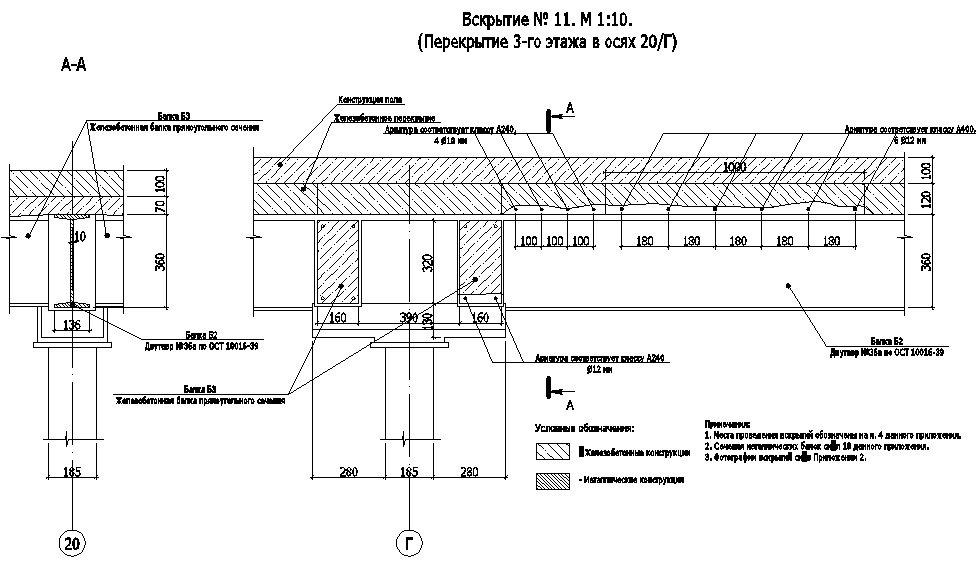 Обмеры конструкций перекрытия здания объекта культурного наследия, выполненного по металлическим балкам Немецкого нормального сортамента
