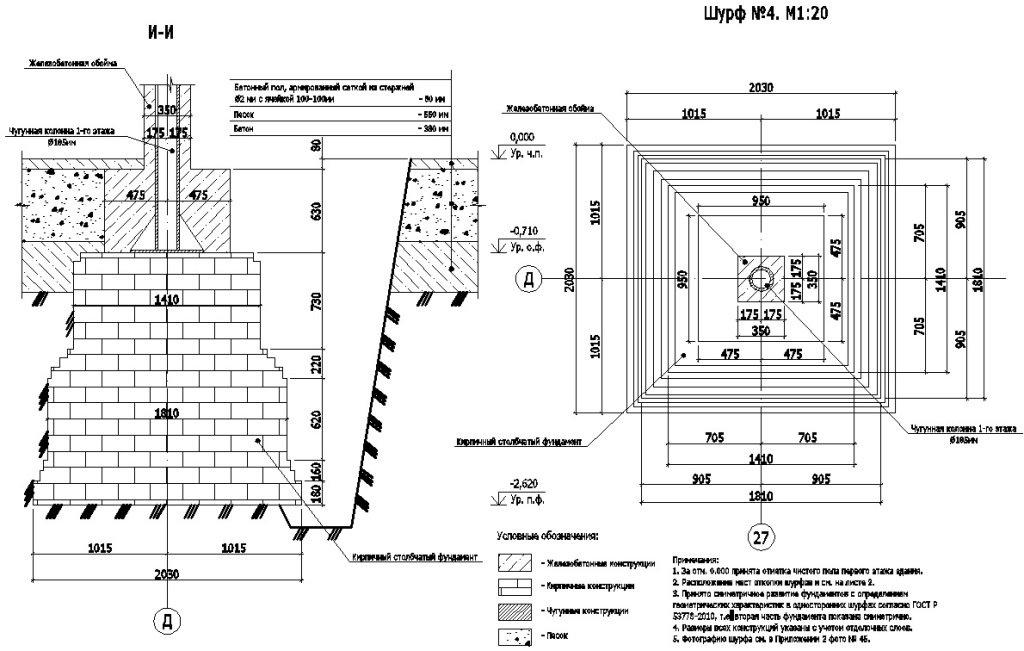 Пример обмерочного чертежа бутового фундамента под чугунную колонну каркаса административного здания