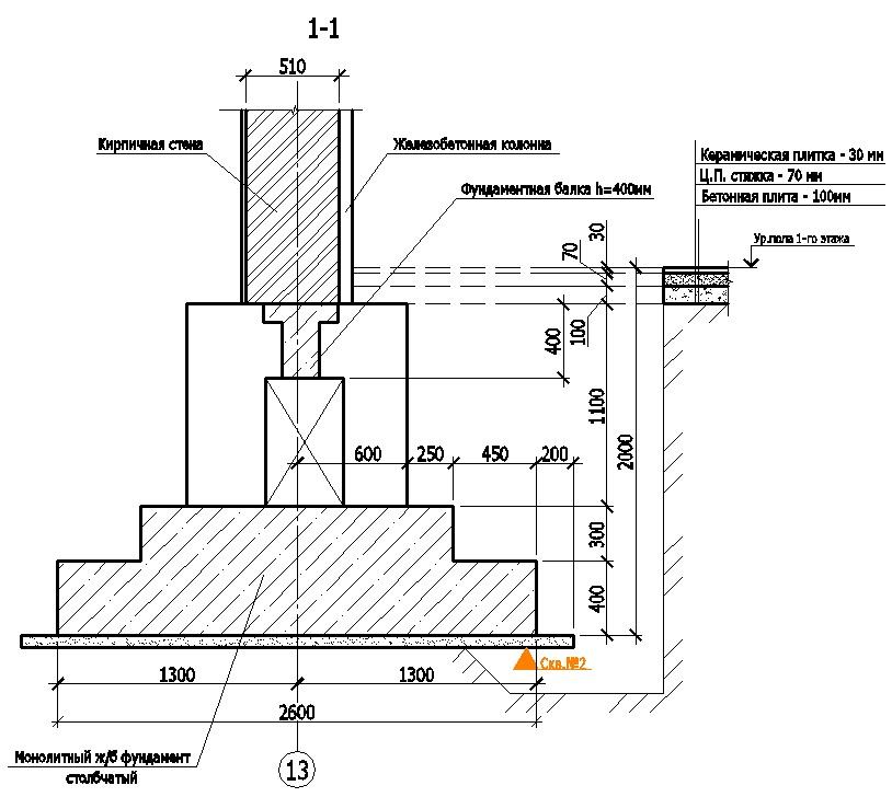 Сечение столбчатого фундамента под ж/б колонну каркаса