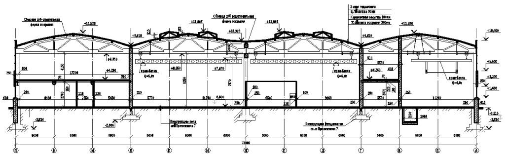 Обмерочный чертеж здания - разрез у казанием высотных отметок и составом кровельного пирога