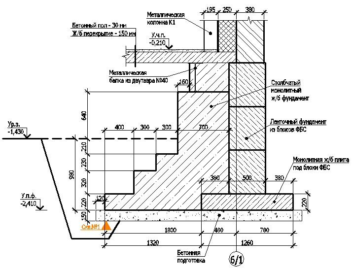 Обмерочный чертеж фундамента